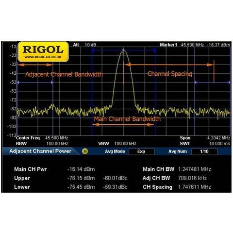 Програмне розширення для вимірювання ACPR, OBW, CP, TDP RIGOL AMK DSA800